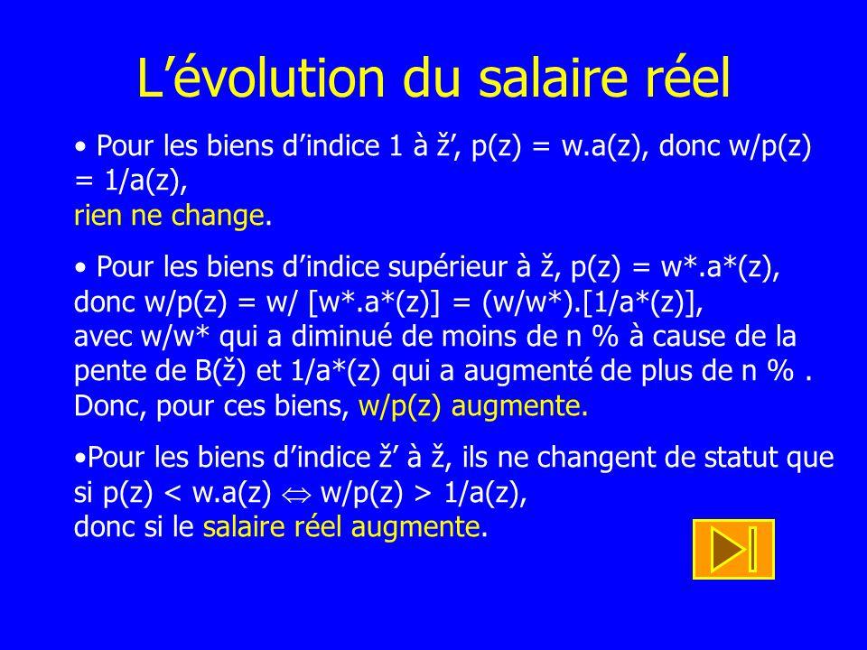 Lévolution du salaire réel Pour les biens dindice 1 à ž, p(z) = w.a(z), donc w/p(z) = 1/a(z), rien ne change. Pour les biens dindice supérieur à ž, p(