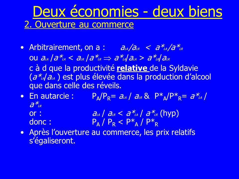 Arbitrairement, on a : a LA /a LR < a* LA /a* LR ou a LA /a* LA a* LR /a LR c à d que la productivité relative de la Syldavie (a* LA /a LA ) est plus
