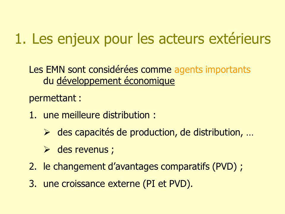 1. Les enjeux pour les acteurs extérieurs Les EMN sont considérées comme agents importants du développement économique permettant : 1.une meilleure di