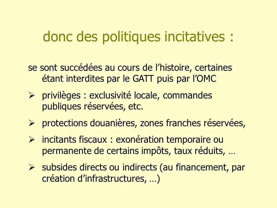 donc des politiques incitatives : se sont succédées au cours de lhistoire, certaines étant interdites par le GATT puis par lOMC privilèges : exclusivité locale, commandes publiques réservées, etc.