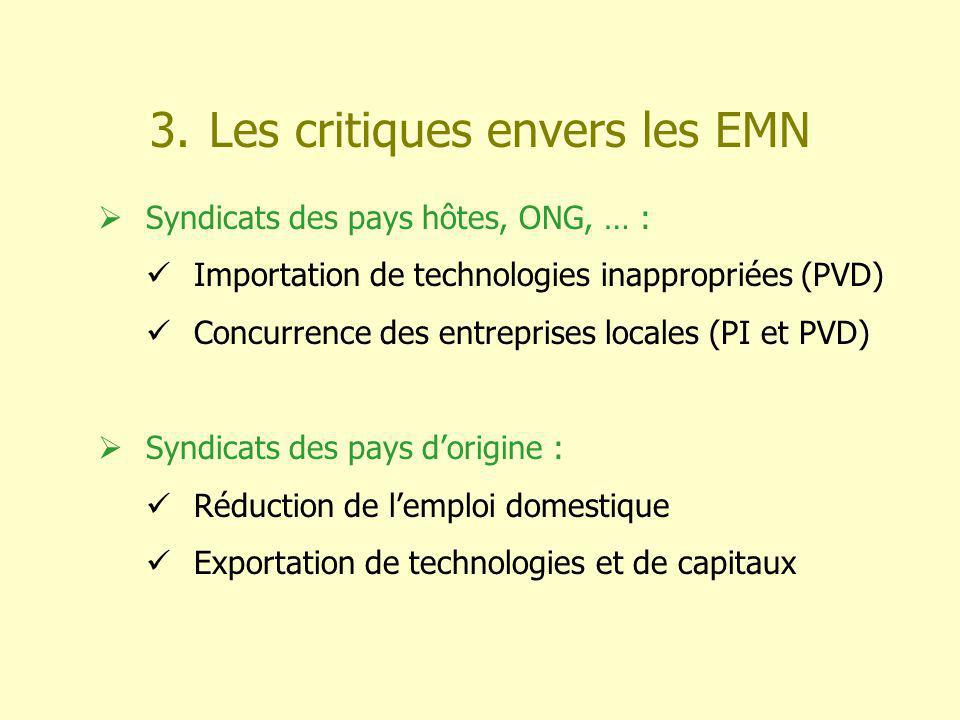 3. Les critiques envers les EMN Syndicats des pays hôtes, ONG, … : Importation de technologies inappropriées (PVD) Concurrence des entreprises locales