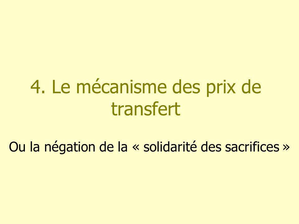 4. Le mécanisme des prix de transfert Ou la négation de la « solidarité des sacrifices »