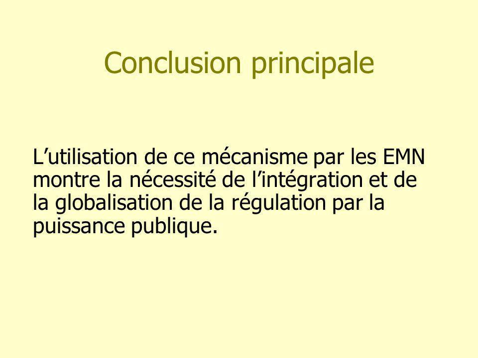Conclusion principale Lutilisation de ce mécanisme par les EMN montre la nécessité de lintégration et de la globalisation de la régulation par la puissance publique.