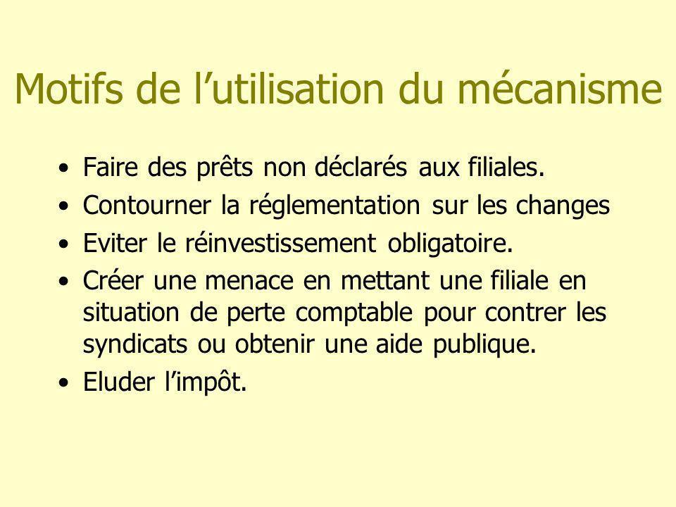 Motifs de lutilisation du mécanisme Faire des prêts non déclarés aux filiales.