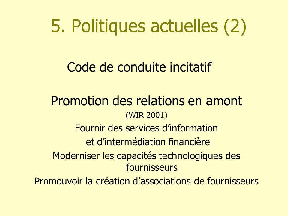 5. Politiques actuelles (2) Promotion des relations en amont (WIR 2001) Fournir des services dinformation et dintermédiation financière Moderniser les