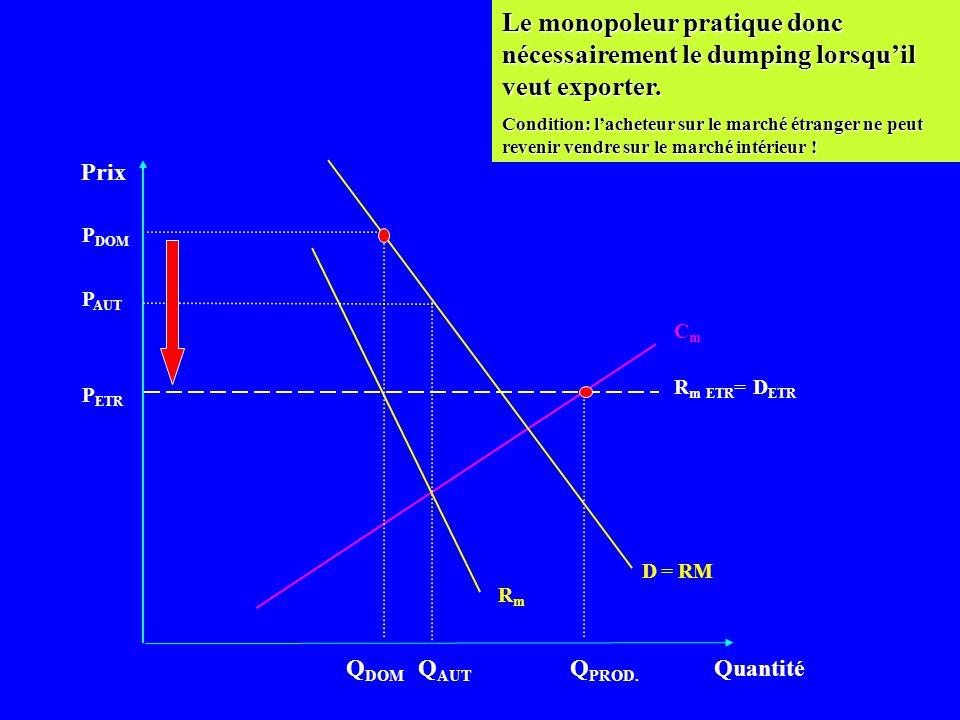 Prix Quantité CmCm D = RM P ETR Q DOM Elle va ensuite produire la quantité Q DOM - Q PROD pour lexportation au prix P ETR R m ETR = D ETR RmRm P AUT P