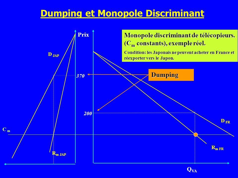 Prix Quantité CmCm D = RM P ETR Q DOM Le monopoleur pratique donc nécessairement le dumping lorsquil veut exporter. Condition: lacheteur sur le marché