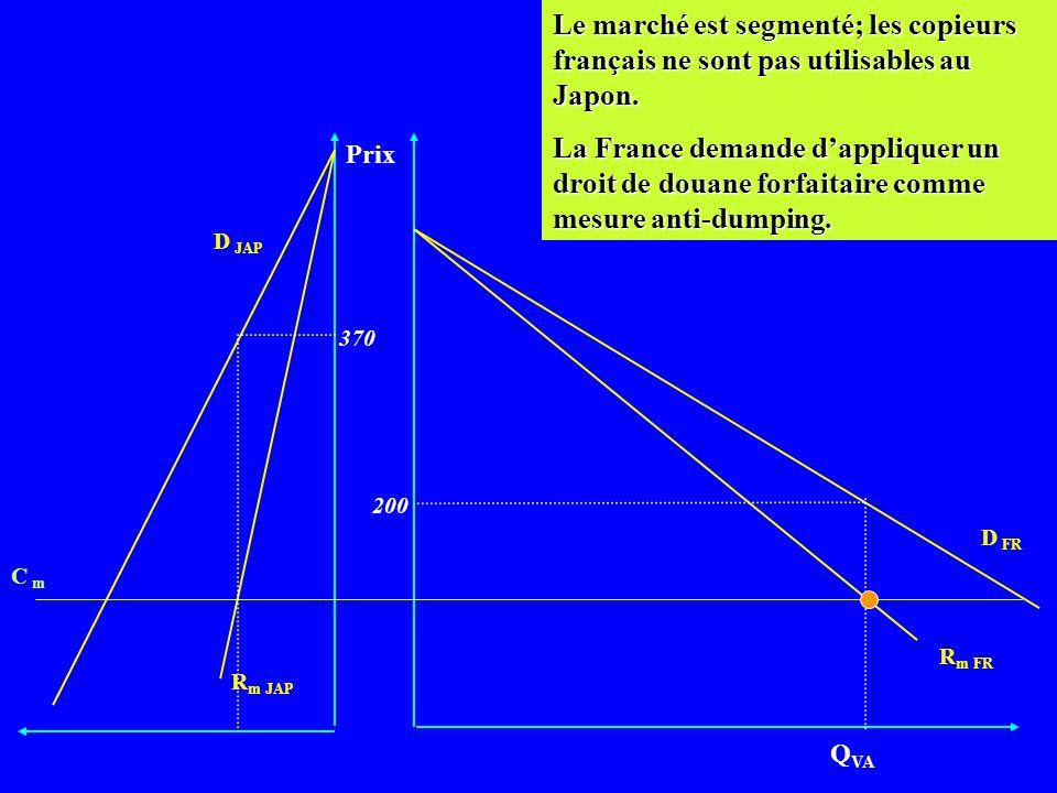 Prix D FR R m FR Q VA R m JAP C m D JAP 370 200 Pente de la demande japonaise plus grande que la française (les Asiatiques sont plus friands de High T