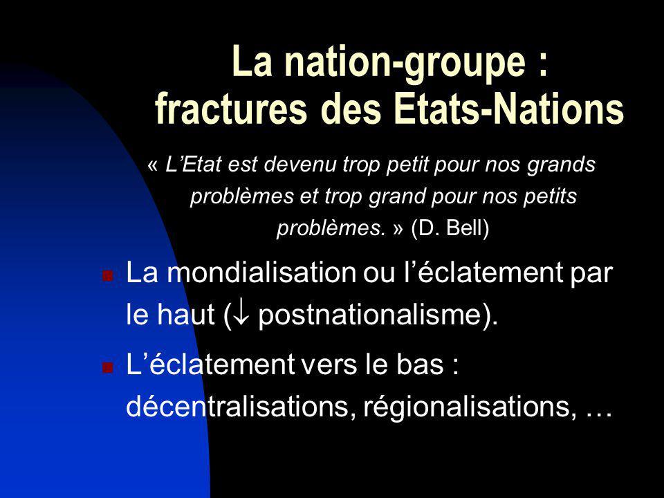 La nation-groupe : fractures des Etats-Nations « LEtat est devenu trop petit pour nos grands problèmes et trop grand pour nos petits problèmes. » (D.