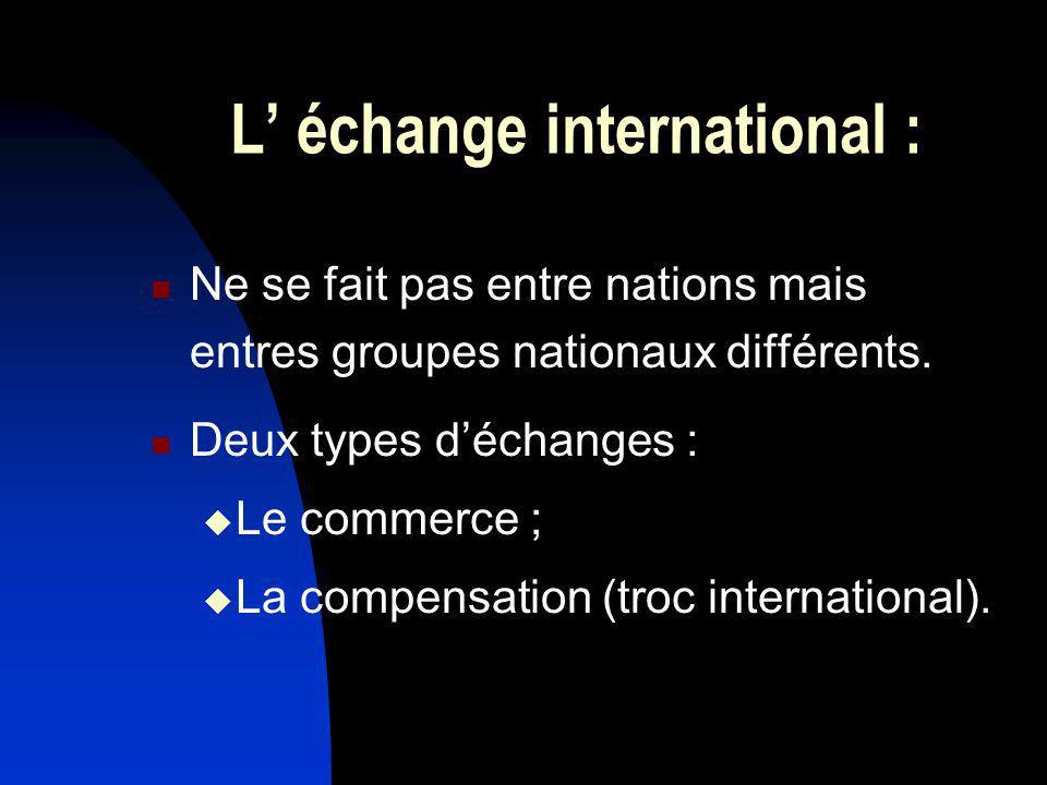 L échange international : Ne se fait pas entre nations mais entres groupes nationaux différents. Deux types déchanges : Le commerce ; La compensation