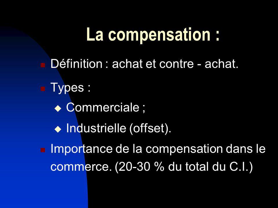 La compensation : Définition : achat et contre - achat. Types : Commerciale ; Industrielle (offset). Importance de la compensation dans le commerce. (