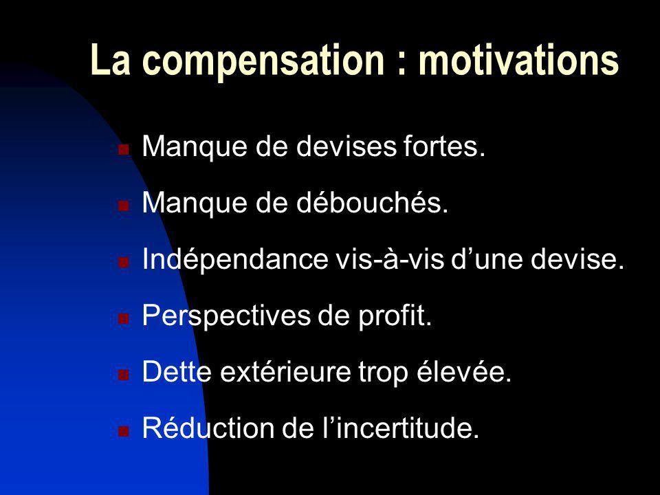 La compensation : motivations Manque de devises fortes. Manque de débouchés. Indépendance vis-à-vis dune devise. Perspectives de profit. Dette extérie
