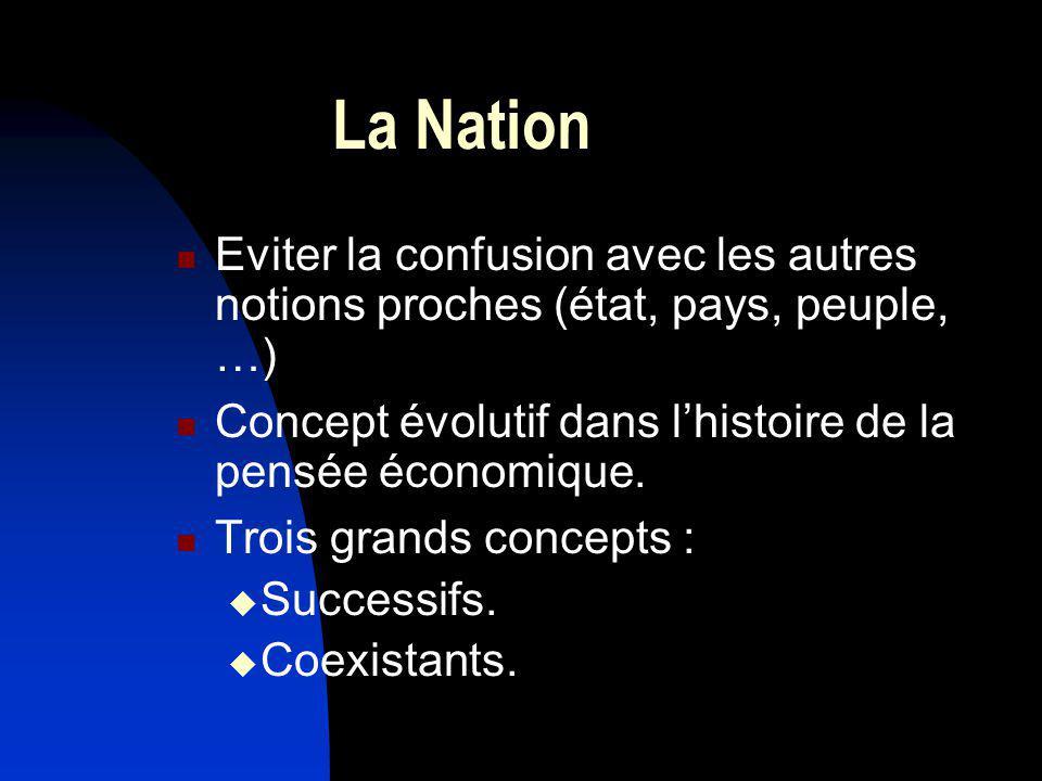La Nation Eviter la confusion avec les autres notions proches (état, pays, peuple, …) Concept évolutif dans lhistoire de la pensée économique. Trois g