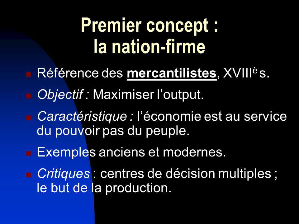 Premier concept : la nation-firme Référence des mercantilistes, XVIII è s. Objectif : Maximiser loutput. Caractéristique : léconomie est au service du