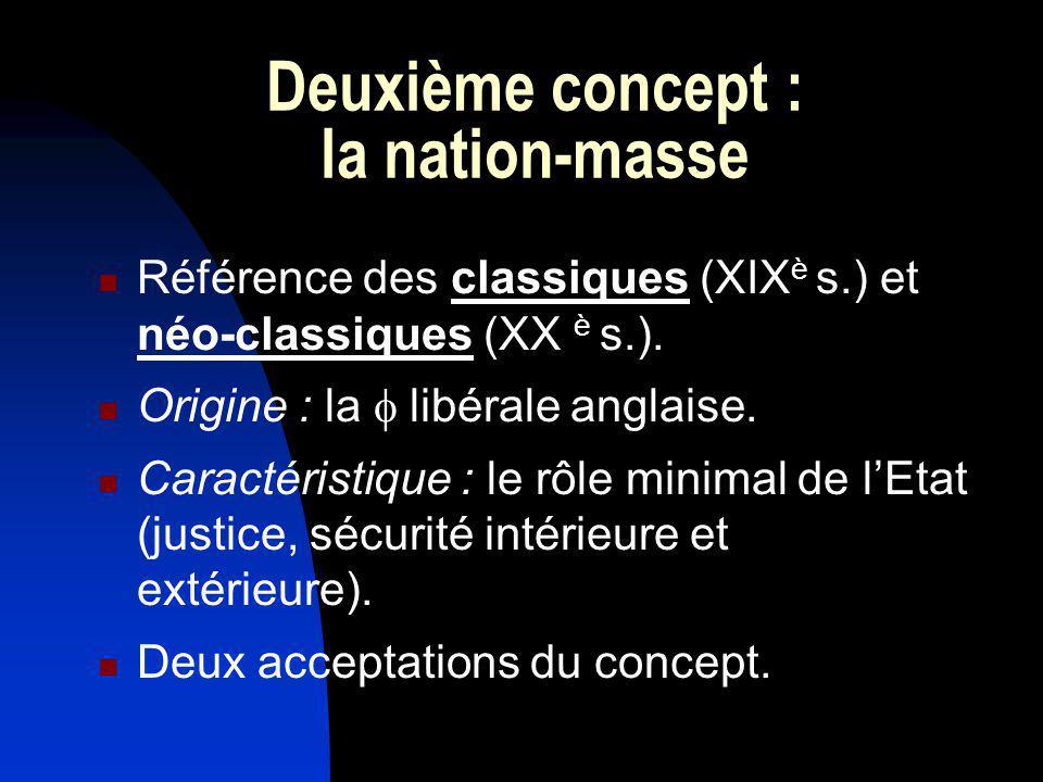 Deuxième concept : la nation-masse Référence des classiques (XIX è s.) et néo-classiques (XX è s.). Origine : la libérale anglaise. Caractéristique :