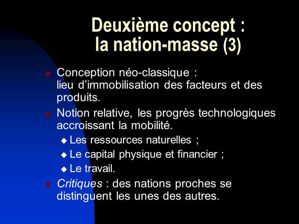 Deuxième concept : la nation-masse (3) Conception néo-classique : lieu dimmobilisation des facteurs et des produits. Notion relative, les progrès tech