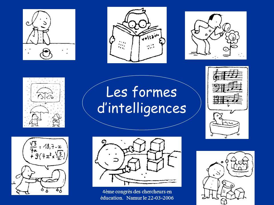 4ème congrès des chercheurs en éducation. Namur le 22-03-2006 Les formes dintelligences
