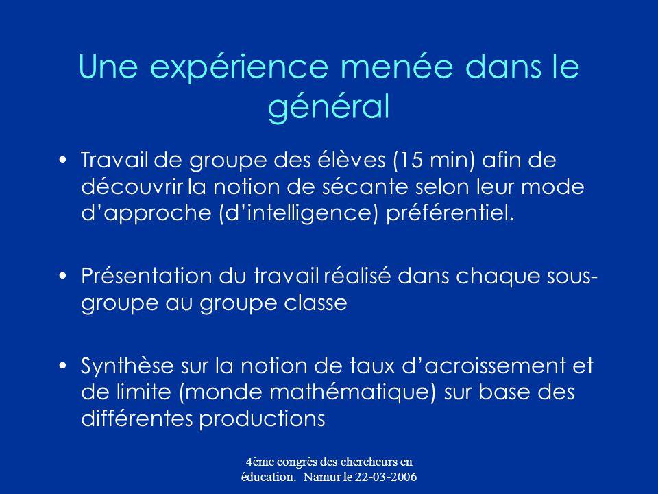 4ème congrès des chercheurs en éducation. Namur le 22-03-2006 Une expérience menée dans le général Travail de groupe des élèves (15 min) afin de décou
