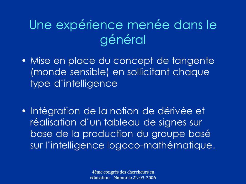 4ème congrès des chercheurs en éducation. Namur le 22-03-2006 Une expérience menée dans le général Mise en place du concept de tangente (monde sensibl