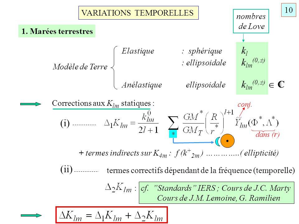 VARIATIONS TEMPORELLES 1. Marées terrestres Modèle de Terre Elastique: sphérique k l : ellipsoidale k lm (0, ) Anélastique ellipsoidale k lm (0, ) C n