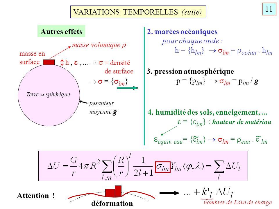 VARIATIONS TEMPORELLES (suite) Autres effets masse en surface masse volumique h,,... = densité de surface 2. marées océaniques pour chaque onde : h =