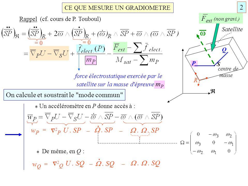 CE QUE MESURE UN GRADIOMETRE Rappel (cf. cours de P. Touboul)... = 0 R. S. S centre de masse P Q wPwP Un accéléromètre en P donne accès à : 2 P U. SP.