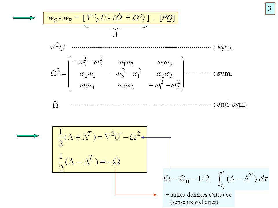 w Q - w P = [ 2 S U - ( + 2 ) ]. [PQ] : sym. : anti-sym... 3 + autres données d'attitude (senseurs stellaires)