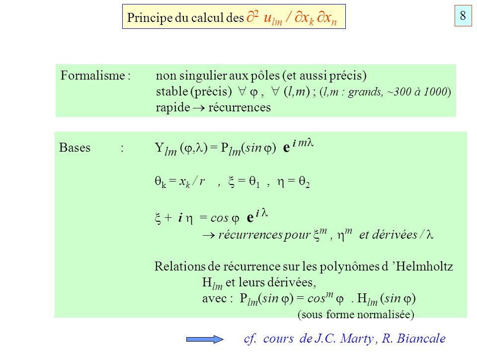 Principe du calcul des 2 u lm / x k x n Formalisme : non singulier aux pôles (et aussi précis) stable (précis), (l,m) ; (l,m : grands, ~300 à 1000) ra