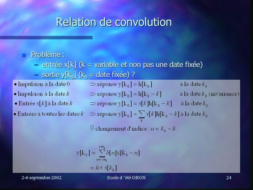 2-6 septembre 2002Ecole d été GRGS24 Relation de convolution n Problème : –entrée x[k] (k = variable et non pas une date fixée) –sortie y[k 0 ] (k 0 = date fixée) ?