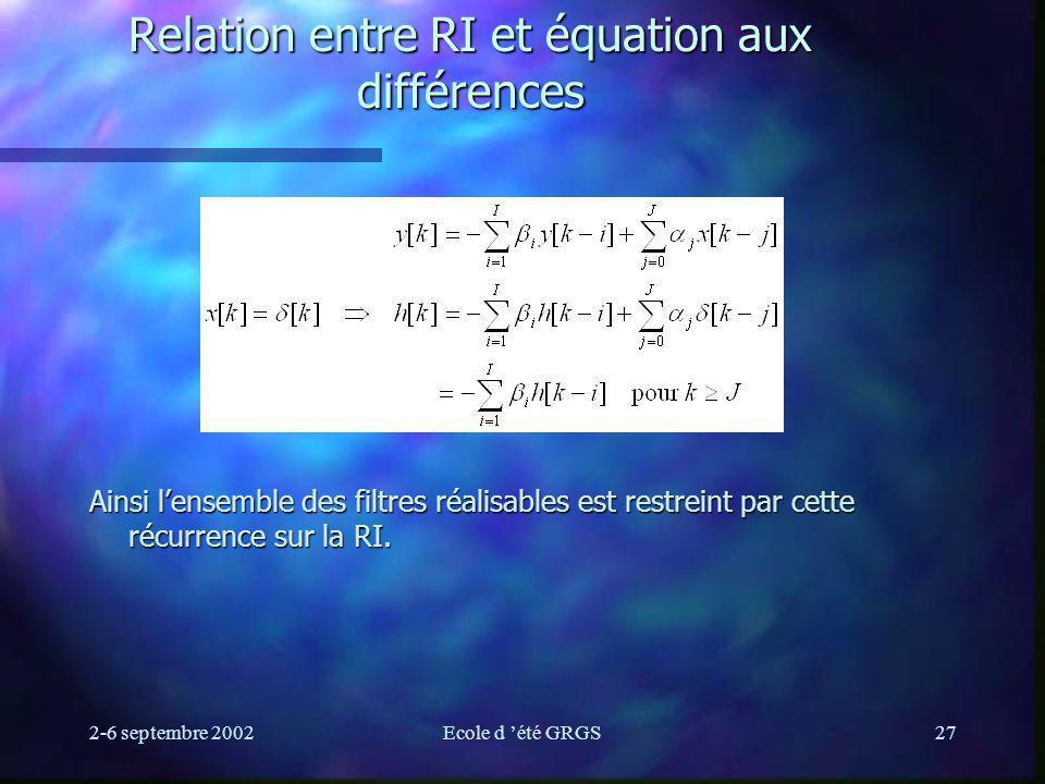 2-6 septembre 2002Ecole d été GRGS27 Relation entre RI et équation aux différences Ainsi lensemble des filtres réalisables est restreint par cette réc