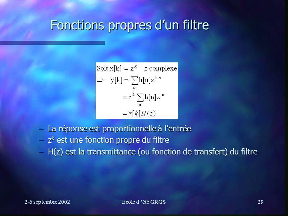 2-6 septembre 2002Ecole d été GRGS29 Fonctions propres dun filtre –La réponse est proportionnelle à lentrée –z k est une fonction propre du filtre –H(