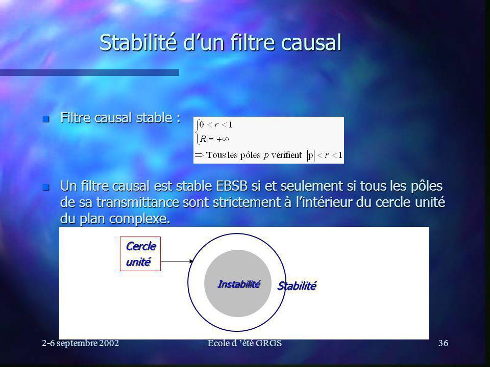 2-6 septembre 2002Ecole d été GRGS36 Stabilité dun filtre causal n Filtre causal stable : n Un filtre causal est stable EBSB si et seulement si tous les pôles de sa transmittance sont strictement à lintérieur du cercle unité du plan complexe.