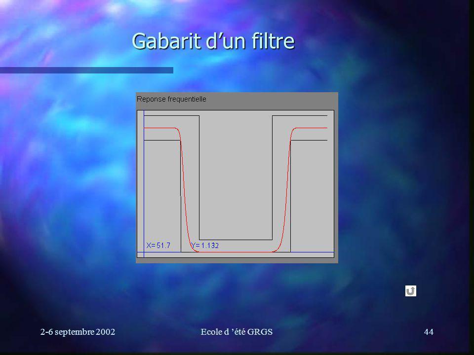 2-6 septembre 2002Ecole d été GRGS44 Gabarit dun filtre
