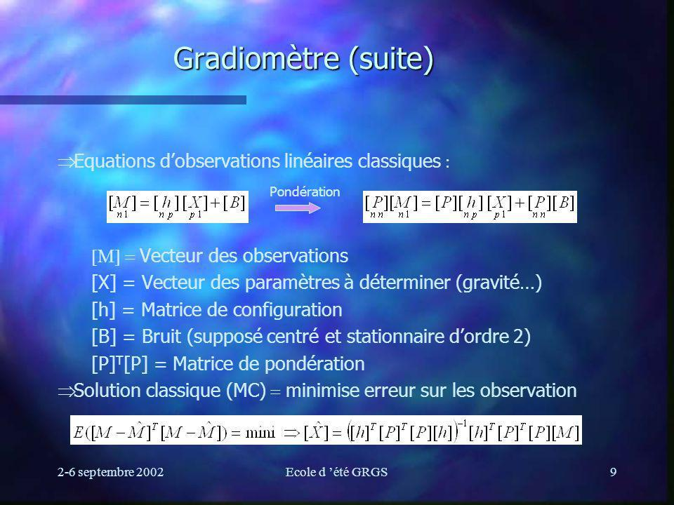 2-6 septembre 2002Ecole d été GRGS9 Gradiomètre (suite) Equations dobservations linéaires classiques Vecteur des observations [X] = Vecteur des paramètres à déterminer (gravité…) [h] = Matrice de configuration [B] = Bruit (supposé centré et stationnaire dordre 2) [P] T [P] = Matrice de pondération Solution classique (MC) minimise erreur sur les observation Pondération