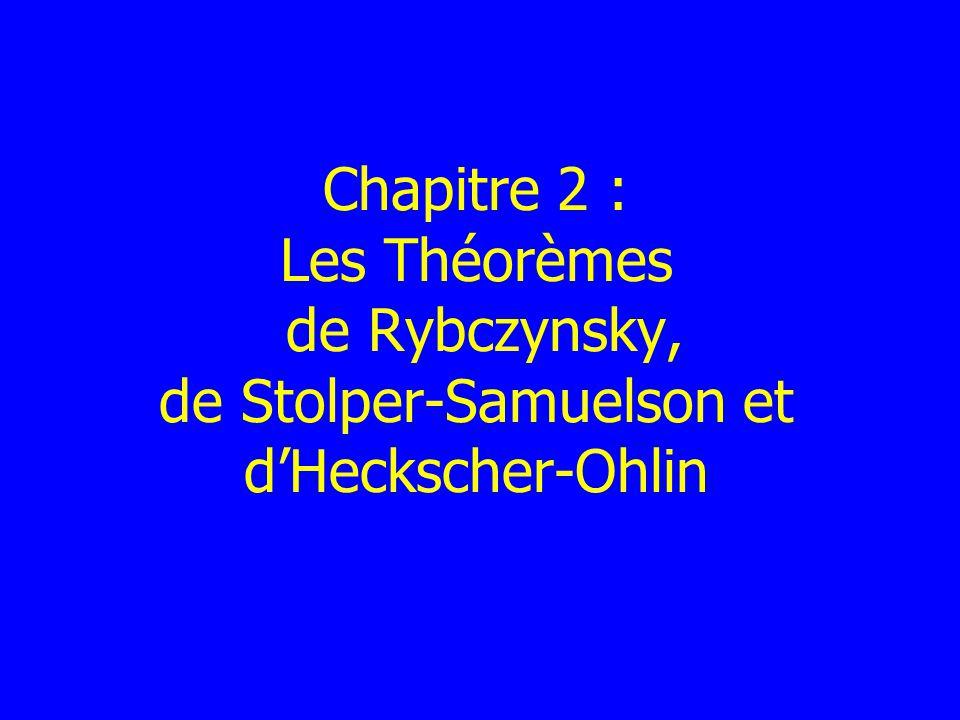 Théorème I Le théorème de Rybczynsky (1951) Hyp: - 2 biens : alcool et réveils - 2 facteurs : travail : dotation L ; capital : dotation K - Technologie à coefficients fixes (hyp.