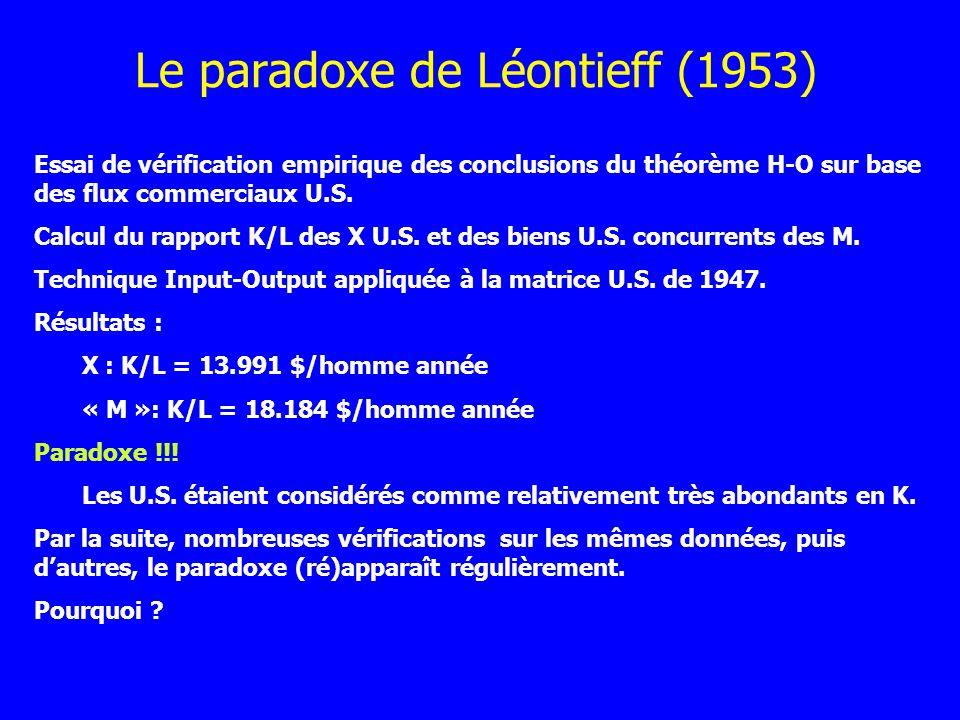 Le paradoxe de Léontieff (1953) Essai de vérification empirique des conclusions du théorème H-O sur base des flux commerciaux U.S. Calcul du rapport K