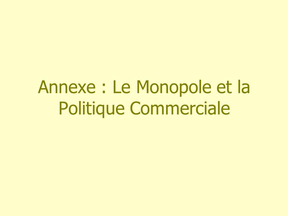 Annexe : Le Monopole et la Politique Commerciale