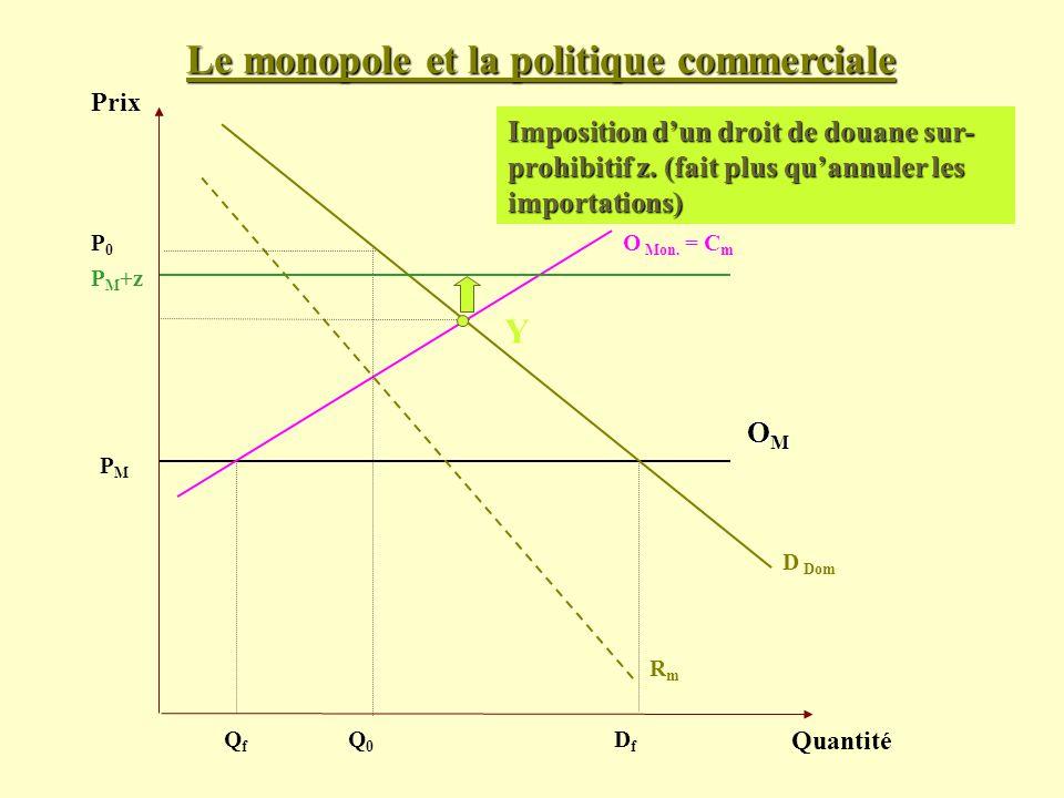 Le monopole et la politique commerciale Prix Quantité D Dom PMPM Imposition dun droit de douane sur- prohibitif z. (fait plus quannuler les importatio