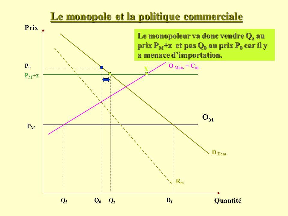 Le monopole et la politique commerciale Prix Quantité D Dom PMPM Le monopoleur va donc vendre Q z au prix P M +z et pas Q 0 au prix P 0 car il y a men