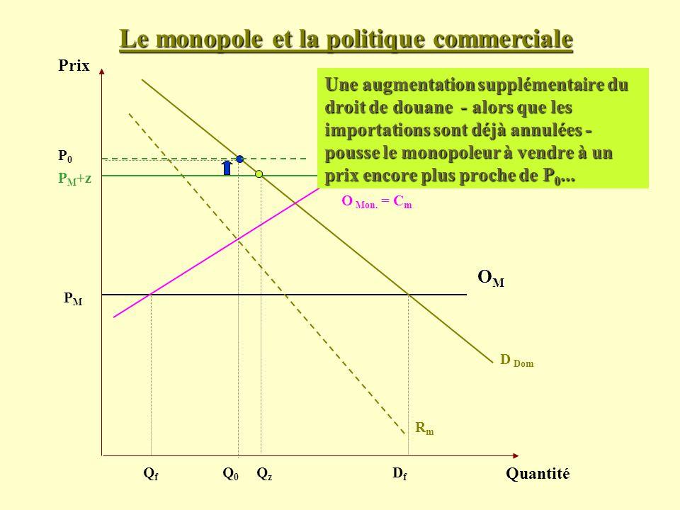 Le monopole et la politique commerciale Prix Quantité D Dom PMPM OMOMOMOM O Mon. = C m RmRm P0P0 Q0Q0 QfQf DfDf P M +z QzQz x Une augmentation supplém