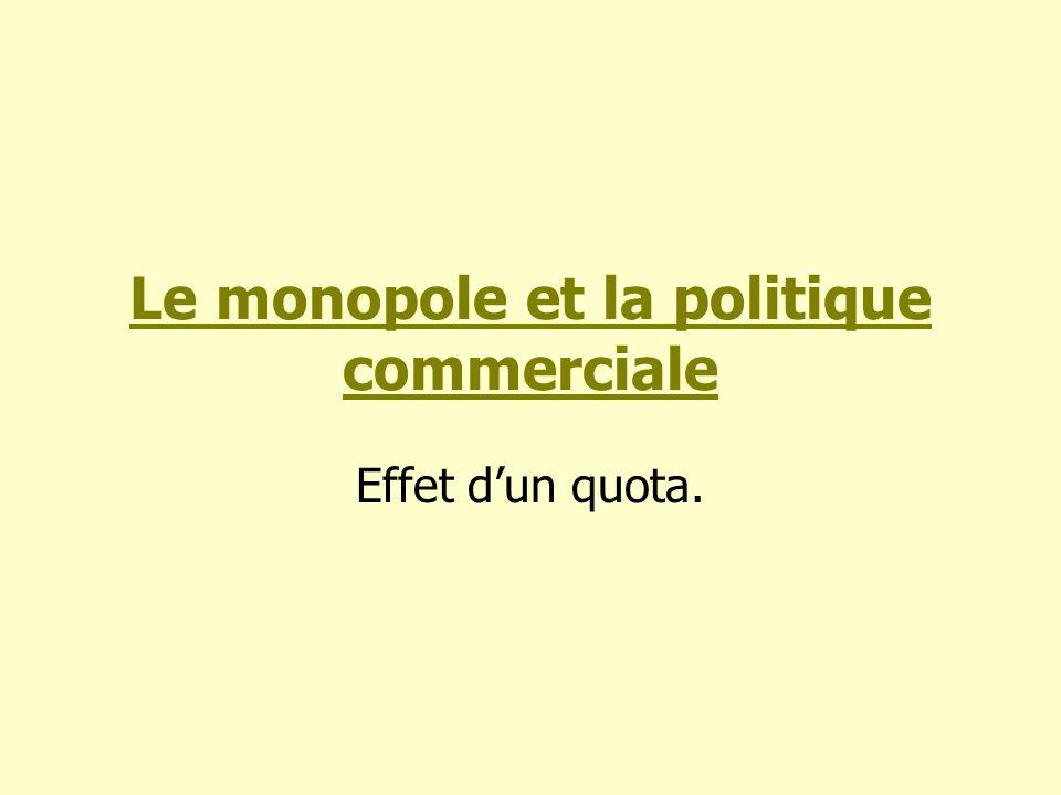 Effet dun quota. Le monopole et la politique commerciale
