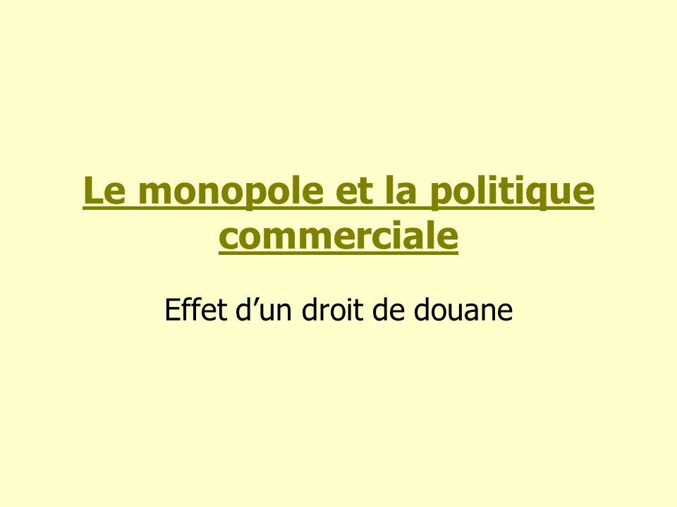 Effet dun droit de douane Le monopole et la politique commerciale