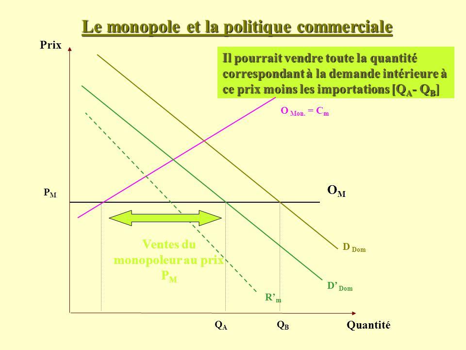Le monopole et la politique commerciale Prix Quantité D Dom PMPM Il pourrait vendre toute la quantité correspondant à la demande intérieure à ce prix
