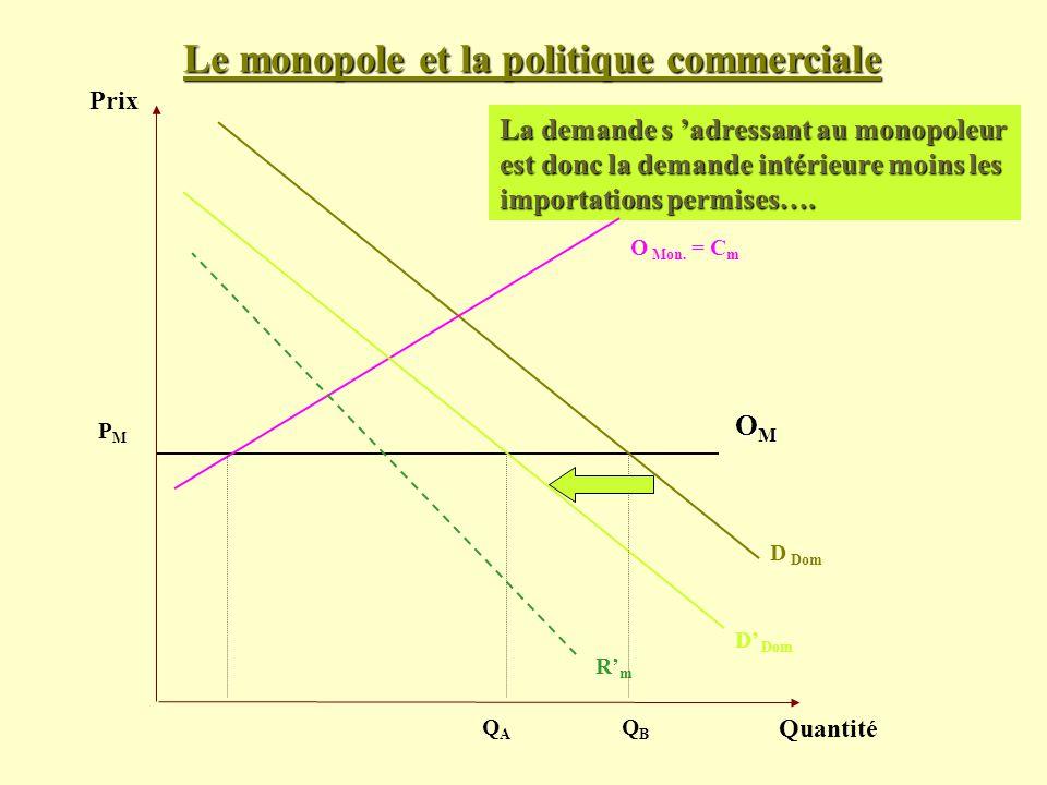 Le monopole et la politique commerciale Prix Quantité D Dom PMPM La demande s adressant au monopoleur est donc la demande intérieure moins les importa
