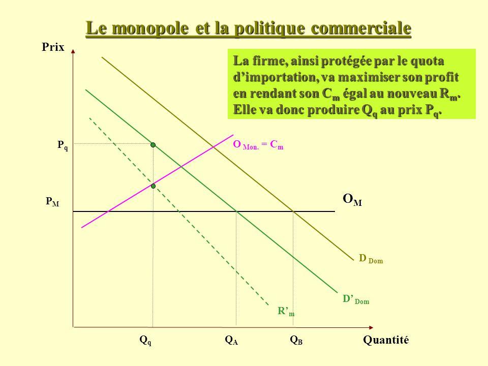 Le monopole et la politique commerciale Prix Quantité D Dom PMPM La firme, ainsi protégée par le quota dimportation, va maximiser son profit en rendan