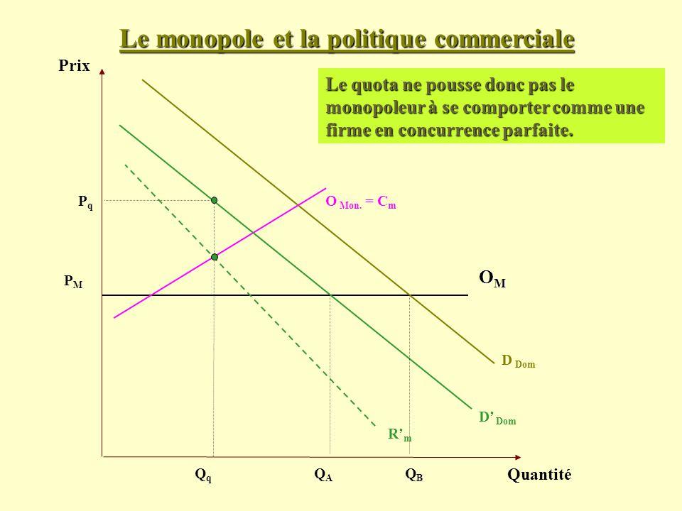 Le monopole et la politique commerciale Prix Quantité D Dom PMPM Le quota ne pousse donc pas le monopoleur à se comporter comme une firme en concurren