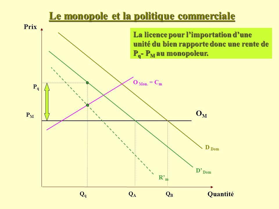 Le monopole et la politique commerciale Prix Quantité D Dom PMPM La licence pour limportation dune unité du bien rapporte donc une rente de P q - P M