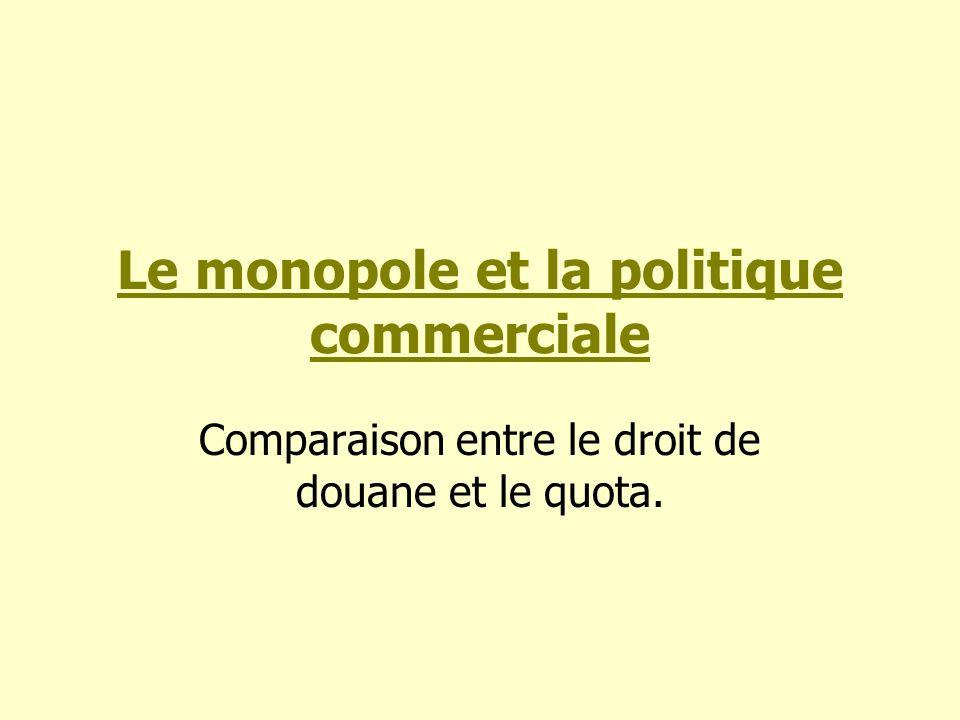 Comparaison entre le droit de douane et le quota. Le monopole et la politique commerciale