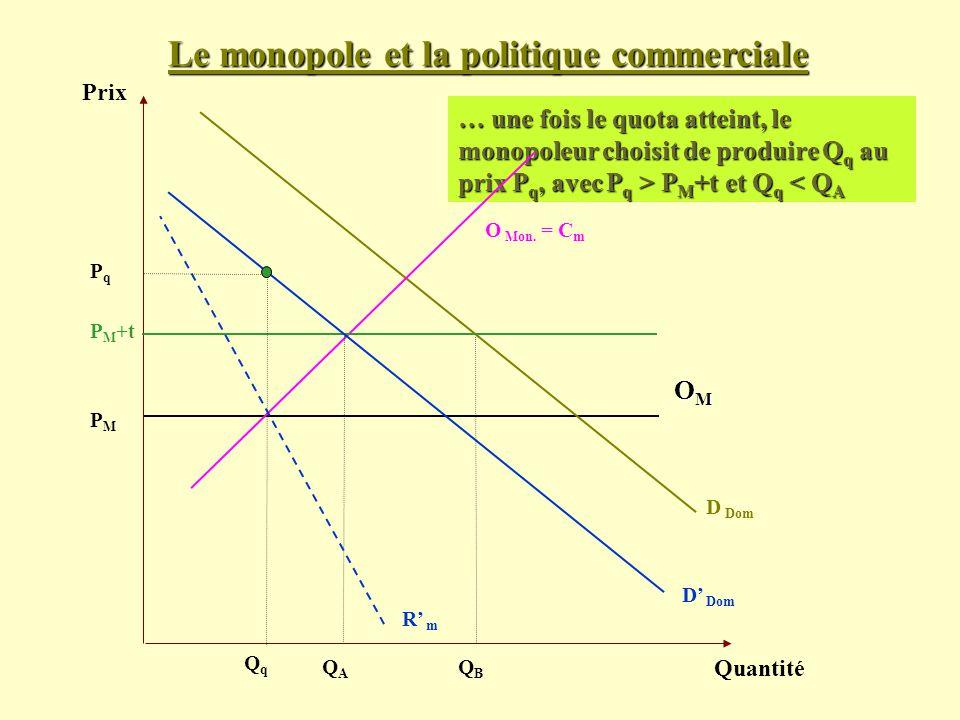 Le monopole et la politique commerciale Prix Quantité D Dom PMPM … une fois le quota atteint, le monopoleur choisit de produire Q q au prix P q, avec
