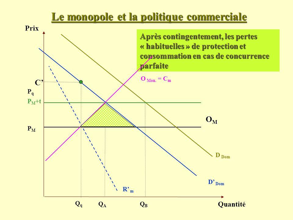Le monopole et la politique commerciale Prix Quantité D Dom PMPM Après contingentement, les pertes « habituelles » de protection et consommation en ca